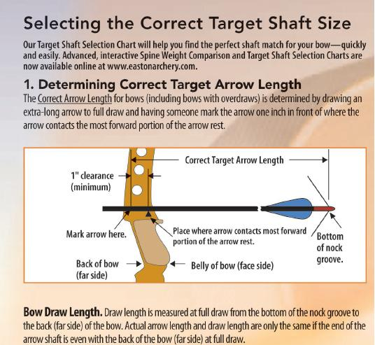 Arrow Length To Use For Easton Spine Charts Tradtalk Forums